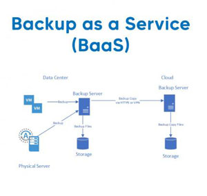 Dịch vụ Backup as a Service BaaS